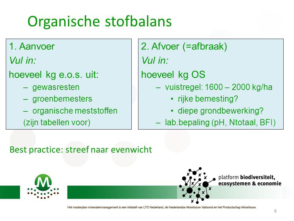 8 1. Aanvoer Vul in: hoeveel kg e.o.s. uit: –gewasresten –groenbemesters –organische meststoffen (zijn tabellen voor) 2. Afvoer (=afbraak) Vul in: hoe