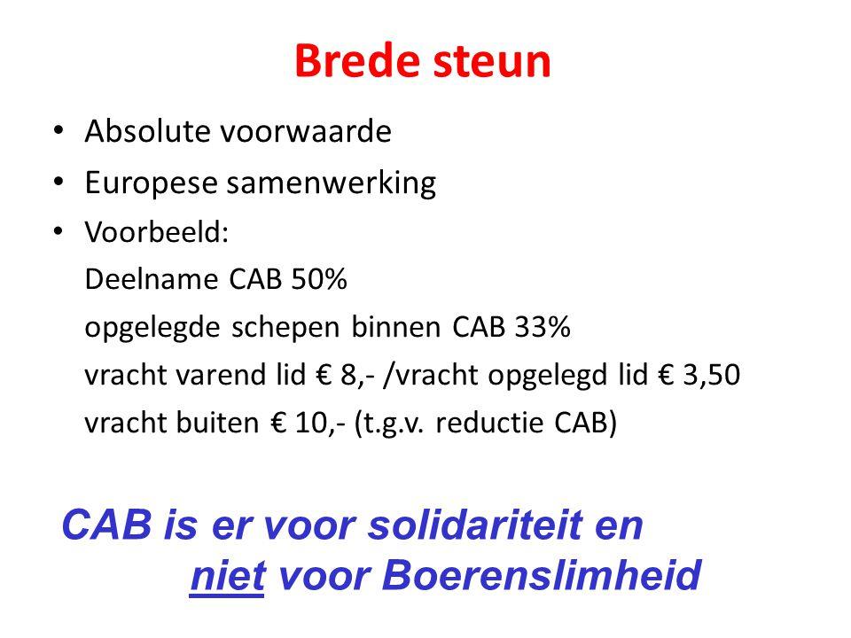Brede steun • Absolute voorwaarde • Europese samenwerking • Voorbeeld: Deelname CAB 50% opgelegde schepen binnen CAB 33% vracht varend lid € 8,- /vracht opgelegd lid € 3,50 vracht buiten € 10,- (t.g.v.