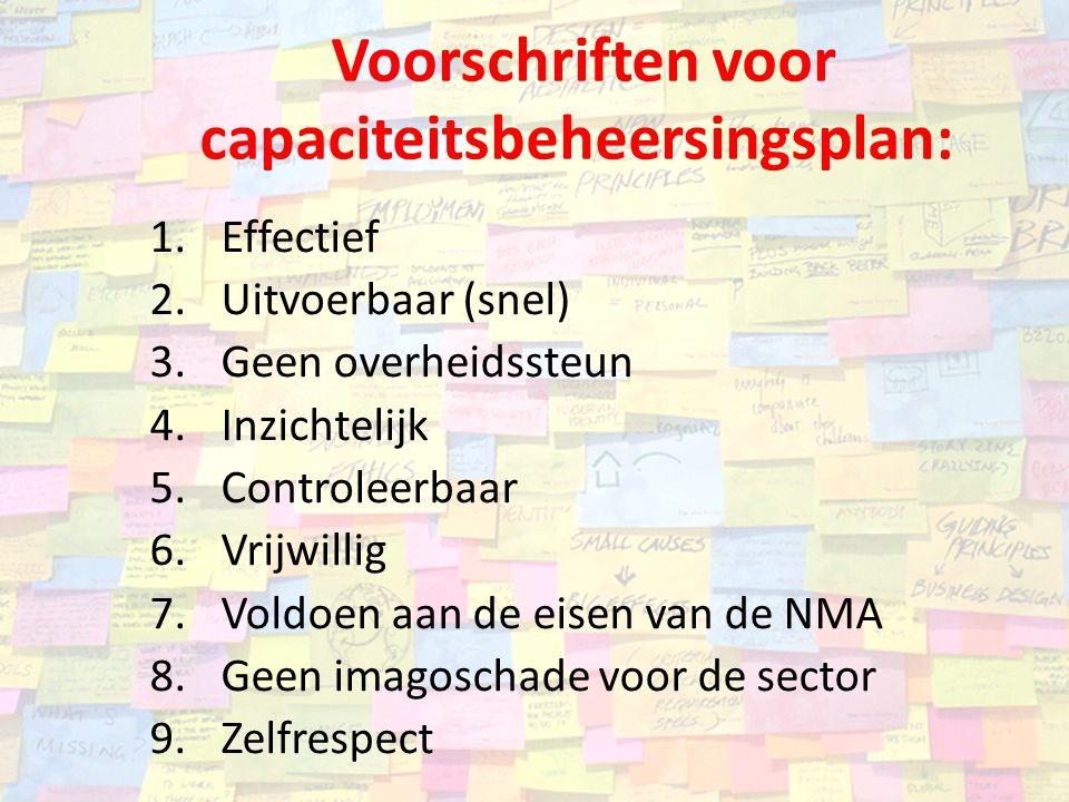 Voorschriften voor capaciteitsbeheersingsplan: 1.Effectief 2.Uitvoerbaar (snel) 3.Geen overheidssteun 4.Inzichtelijk 5.Controleerbaar 6.Vrijwillig 7.Voldoen aan de eisen van de NMA 8.Geen imagoschade voor de sector 9.Zelfrespect