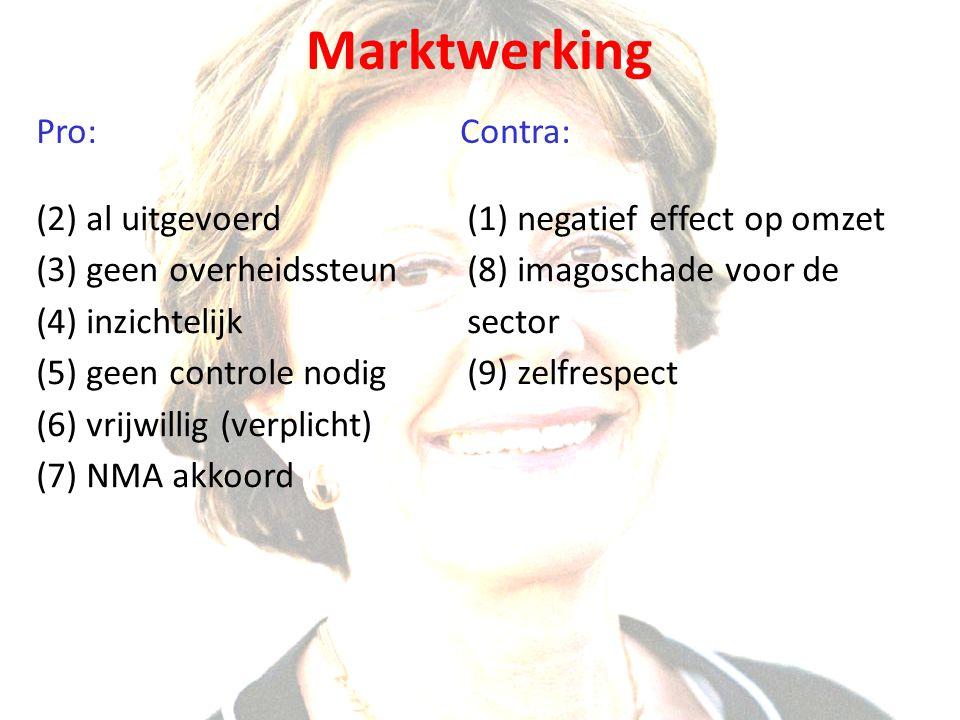Marktwerking (2) al uitgevoerd (3) geen overheidssteun (4) inzichtelijk (5) geen controle nodig (6) vrijwillig (verplicht) (7) NMA akkoord (1) negatief effect op omzet (8) imagoschade voor de sector (9) zelfrespect Pro: Contra: