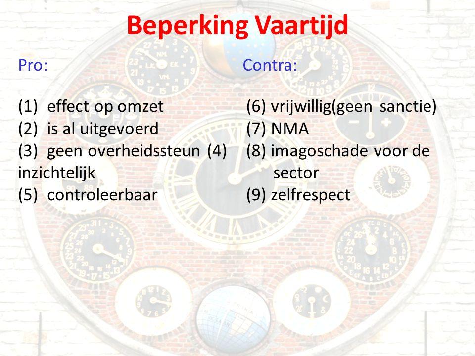 Beperking Vaartijd (1) effect op omzet (2) is al uitgevoerd (3) geen overheidssteun (4) inzichtelijk (5) controleerbaar (6) vrijwillig(geen sanctie) (7) NMA (8) imagoschade voor de sector (9) zelfrespect Pro: Contra: