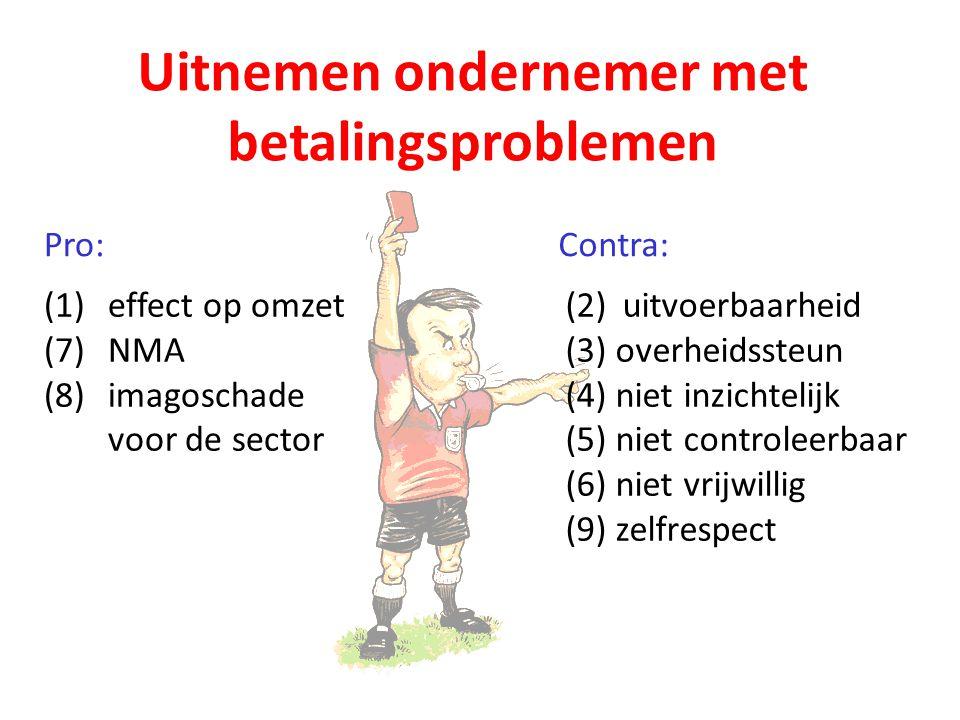 Uitnemen ondernemer met betalingsproblemen Pro: Contra: (1)effect op omzet (7)NMA (8)imagoschade voor de sector (2)uitvoerbaarheid (3) overheidssteun (4) niet inzichtelijk (5) niet controleerbaar (6) niet vrijwillig (9) zelfrespect