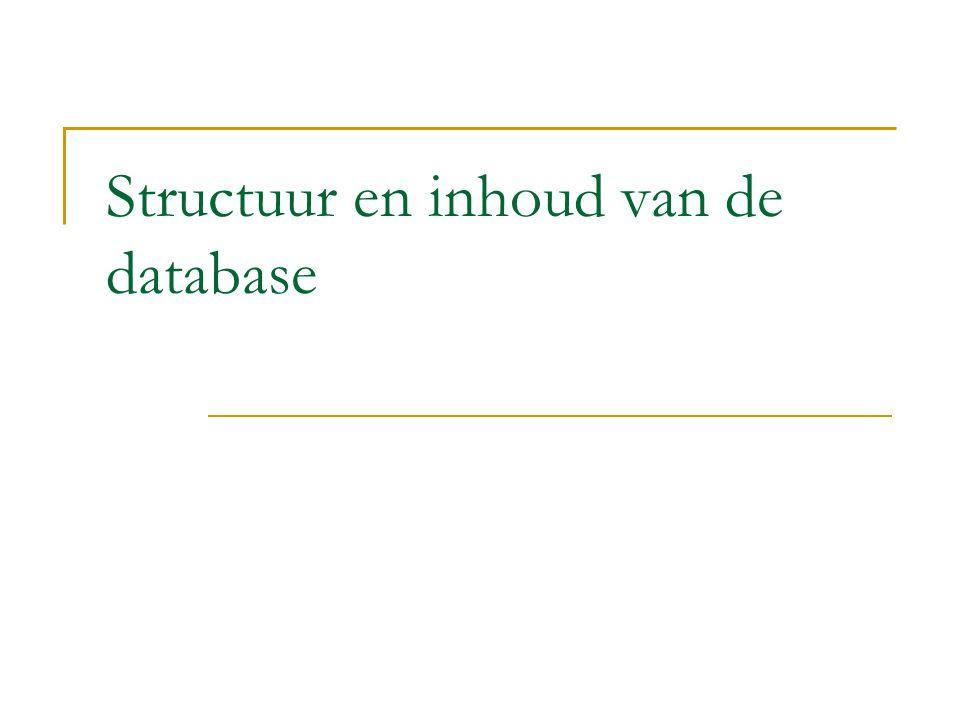 Structuur en inhoud van de database