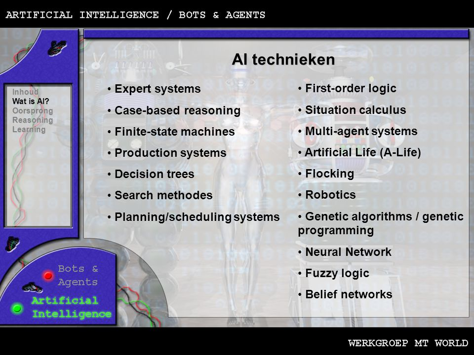 AI technieken Inhoud Wat is AI? OorsprongReasoningLearning • Expert systems • Case-based reasoning • Finite-state machines • Production systems • Deci