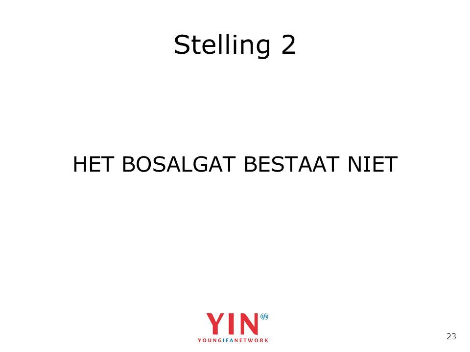 23 Stelling 2 HET BOSALGAT BESTAAT NIET