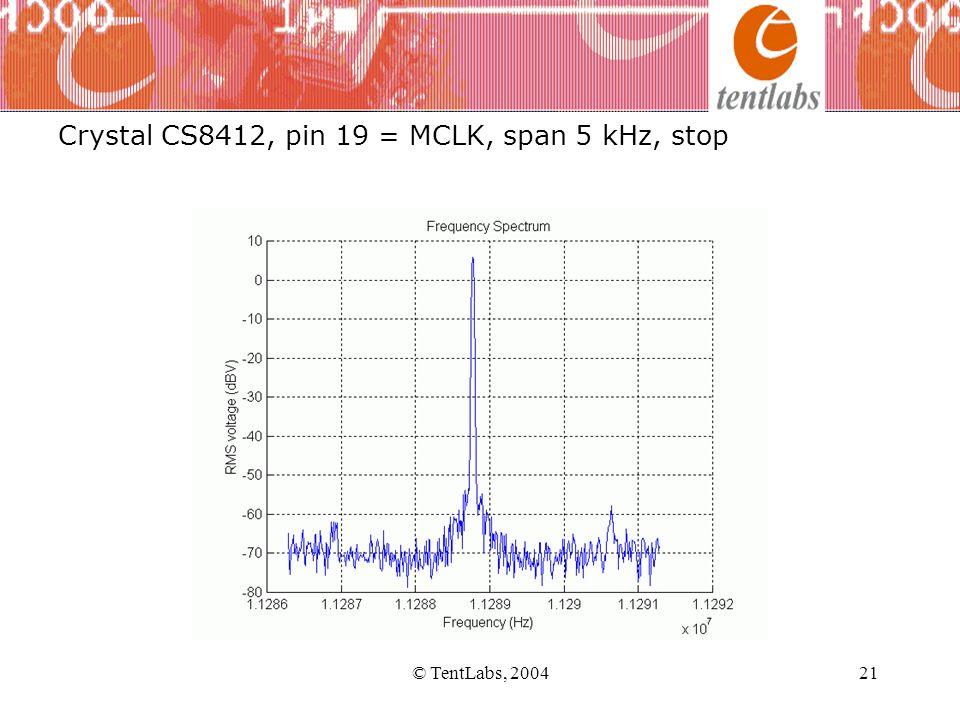 © TentLabs, 200421 Crystal CS8412, pin 19 = MCLK, span 5 kHz, stop