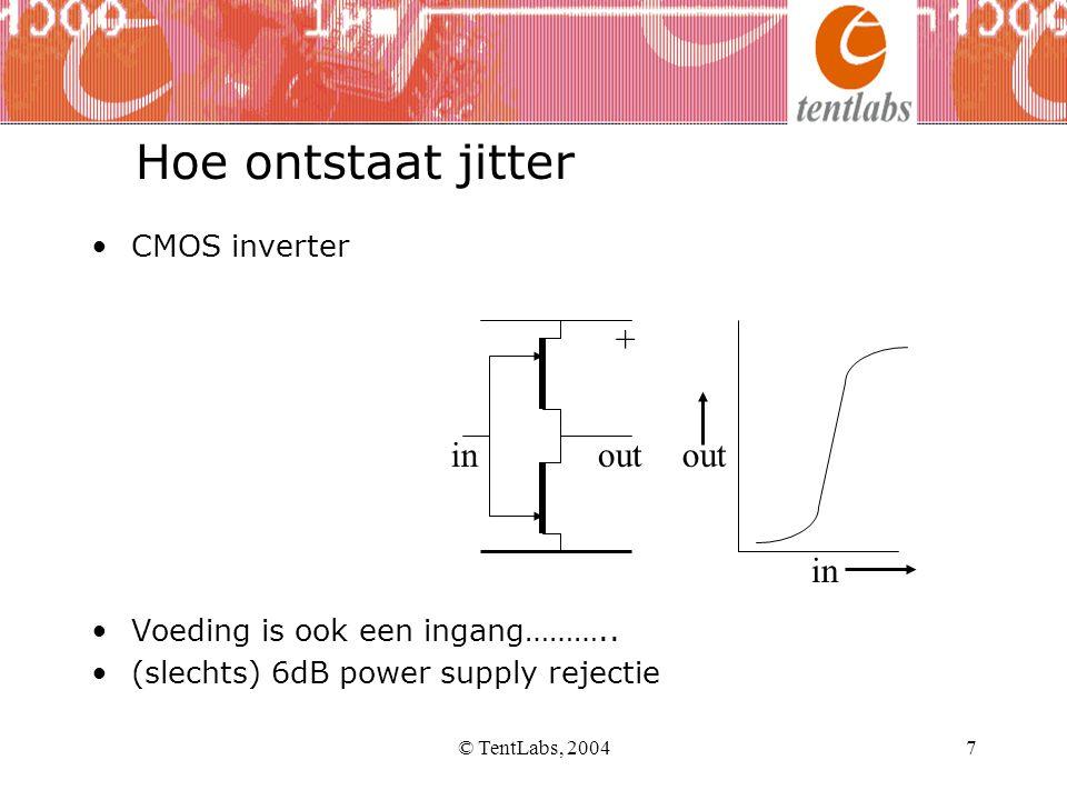 © TentLabs, 20048 •CMOS inverter •Ldi/dt geeft groundbounce (tot wel 200mV) •Ldi/dt ook ten gevolge van andere schakelingen Hoe ontstaat jitter + outin V groundbounce