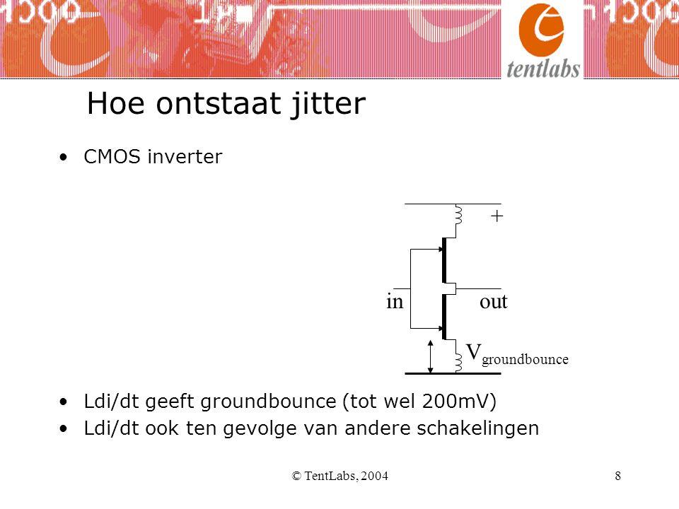 © TentLabs, 20048 •CMOS inverter •Ldi/dt geeft groundbounce (tot wel 200mV) •Ldi/dt ook ten gevolge van andere schakelingen Hoe ontstaat jitter + outi