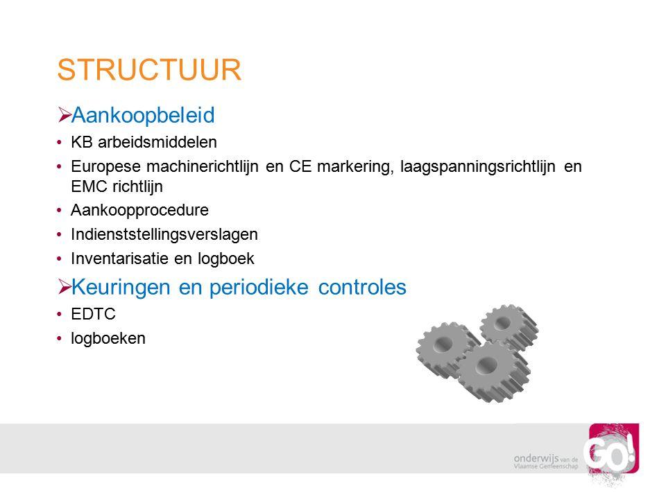 STRUCTUUR  Aankoopbeleid •KB arbeidsmiddelen • Europese machinerichtlijn en CE markering, laagspanningsrichtlijn en EMC richtlijn • Aankoopprocedure
