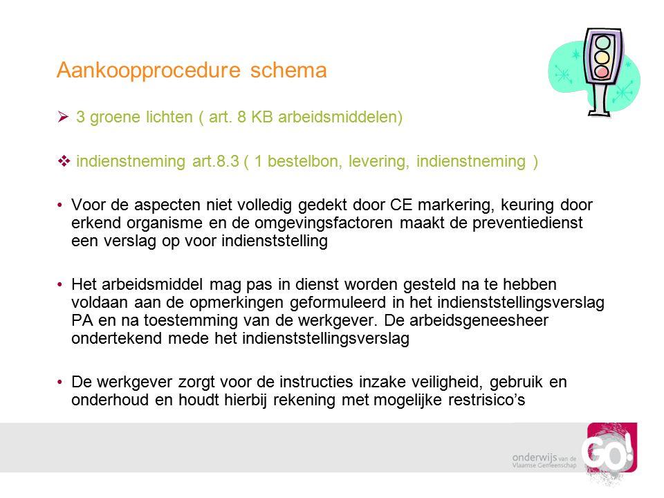 Aankoopprocedure schema  3 groene lichten ( art. 8 KB arbeidsmiddelen)  indienstneming art.8.3 ( 1 bestelbon, levering, indienstneming ) •Voor de as