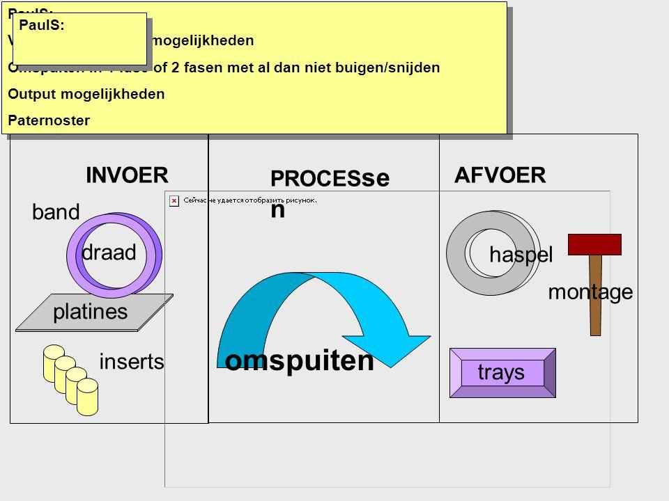 Productietechnieken band draad omspuiten haspel trays montage PaulS: Vertellen over input mogelijkheden Omspuiten in 1 fase of 2 fasen met al dan niet