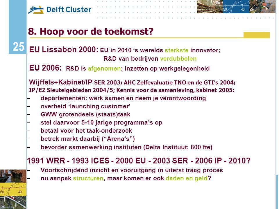 26 9.Conclusie: minimale voorwaarden voor innovatie 1.