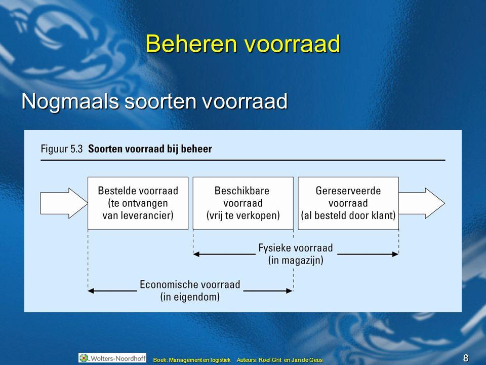 8 Boek: Management en logistiek Auteurs: Roel Grit en Jan de Geus Beheren voorraad Nogmaals soorten voorraad