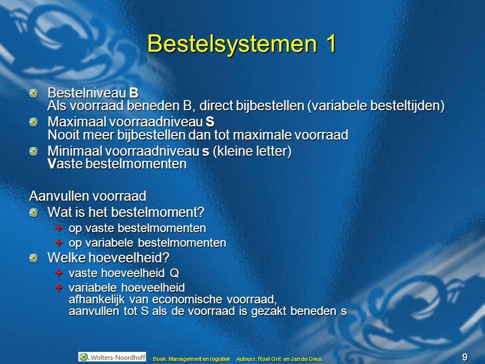 9 Boek: Management en logistiek Auteurs: Roel Grit en Jan de Geus Bestelsystemen 1 Bestelniveau B Als voorraad beneden B, direct bijbestellen (variabe