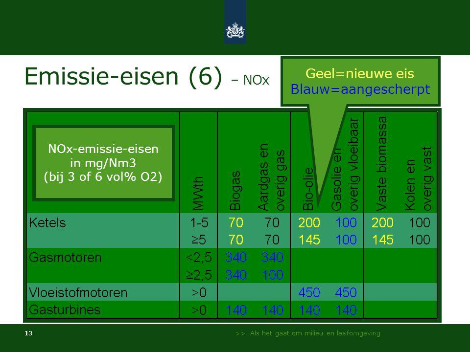 >> Als het gaat om milieu en leefomgeving 13 NOx-emissie-eisen in mg/Nm3 (bij 3 of 6 vol% O2) Geel=nieuwe eis Blauw=aangescherpt Emissie-eisen (6) – NOx NL Milieu en Leefomgeving - InfoMil 13