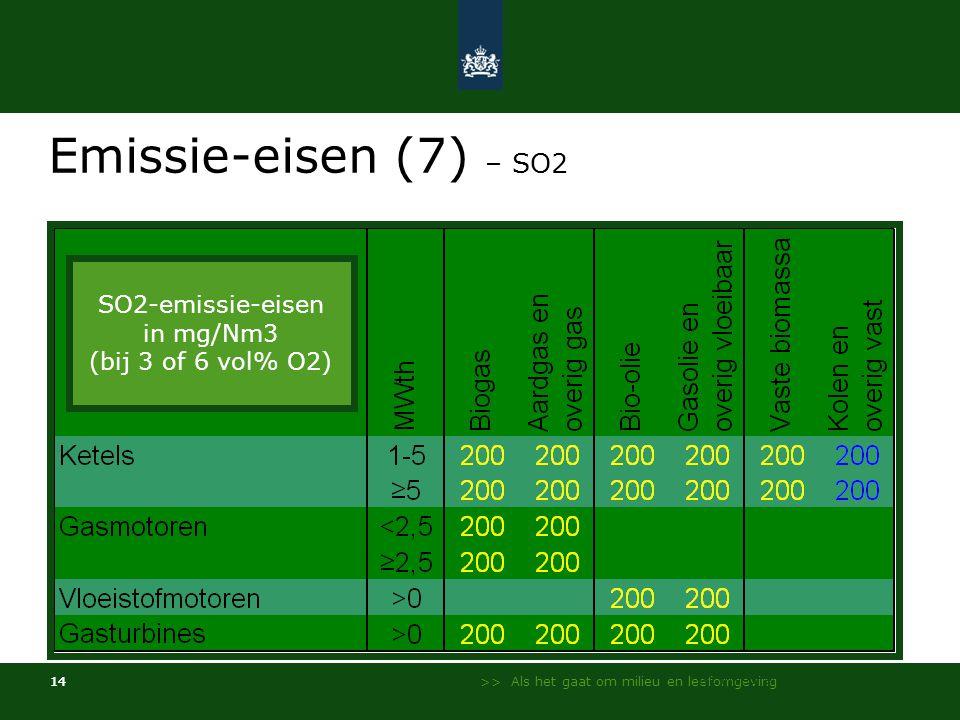 >> Als het gaat om milieu en leefomgeving 14 SO2-emissie-eisen in mg/Nm3 (bij 3 of 6 vol% O2) Emissie-eisen (7) – SO2 NL Milieu en Leefomgeving - InfoMil 14