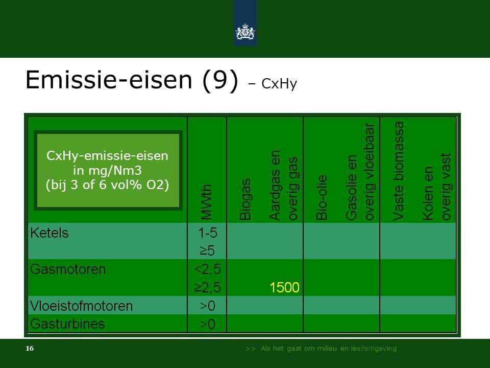 >> Als het gaat om milieu en leefomgeving 16 CxHy-emissie-eisen in mg/Nm3 (bij 3 of 6 vol% O2) Emissie-eisen (9) – CxHy NL Milieu en Leefomgeving - InfoMil 16