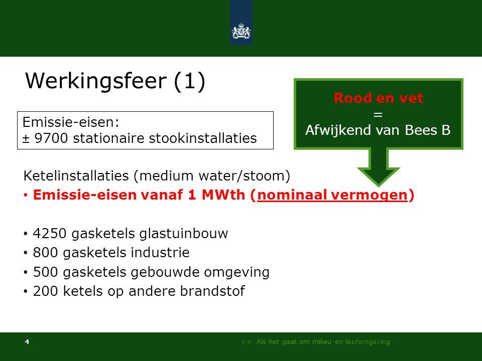>> Als het gaat om milieu en leefomgeving 5 Werkingsfeer (2) Gas- en vloeistofmotorinstallaties (> 0 MWth) • WKK (geen extra verbrandingslucht in ketel) • niet-WKK • 3900 WKK-gasmotoren • 15 WKK-vloeistofmotoren • Niet-WKK > 500 uur/jaar.