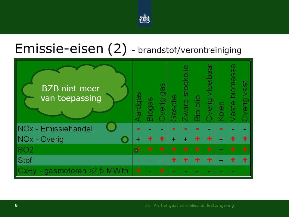 >> Als het gaat om milieu en leefomgeving 9 Emissie-eisen (2) - brandstof/verontreiniging BZB niet meer van toepassing NL Milieu en Leefomgeving - InfoMil 9
