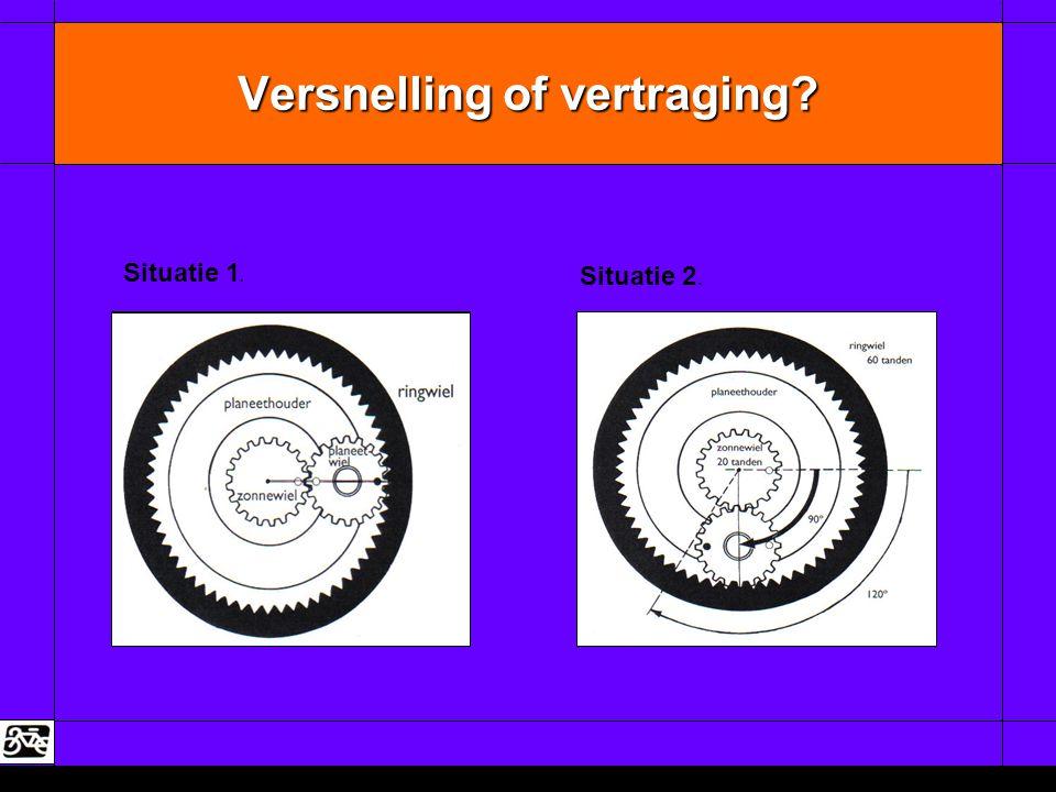 Versnelling of vertraging? Situatie 1. Situatie 2.