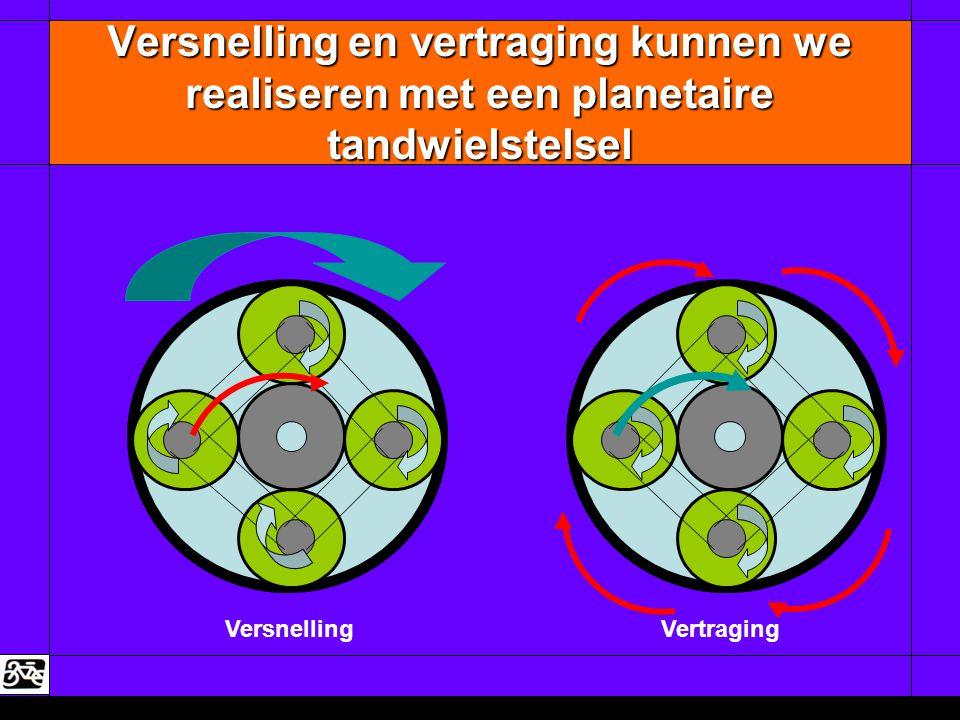 Versnelling en vertraging kunnen we realiseren met een planetaire tandwielstelsel Versnelling Vertraging