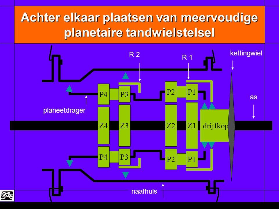 Achter elkaar plaatsen van meervoudige planetaire tandwielstelsel kettingwiel as drijfkop planeetdrager R 1 R 2 Z1 Z2Z3 Z4 P1 P2 P1 P2 P3 naafhuls P4