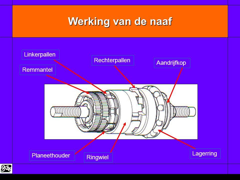 Werking van de naaf Remmantel Linkerpallen Rechterpallen Aandrijfkop Lagerring Ringwiel Planeethouder