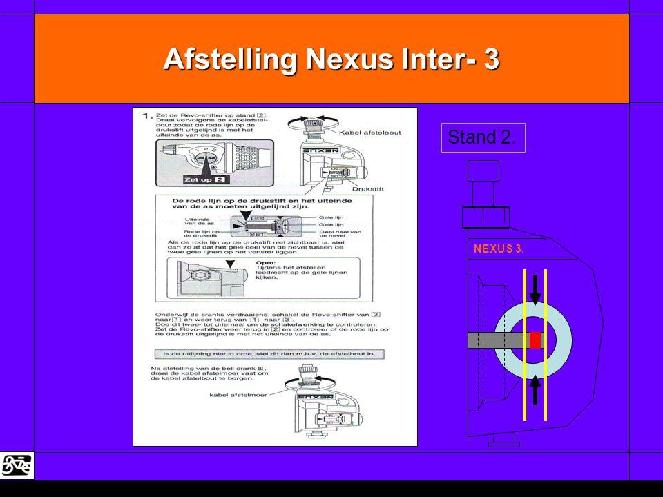 Afstelling Nexus Inter- 3 NEXUS 3. Stand 2.