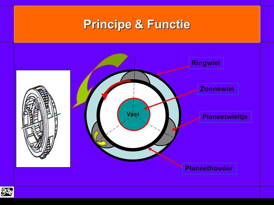 Principe & Functie Vast Ringwiel Zonnewiel Planeetwieltje Planeethouder