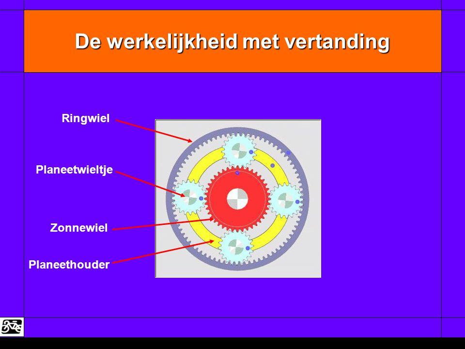 De werkelijkheid met vertanding Ringwiel Planeetwieltje Zonnewiel Planeethouder