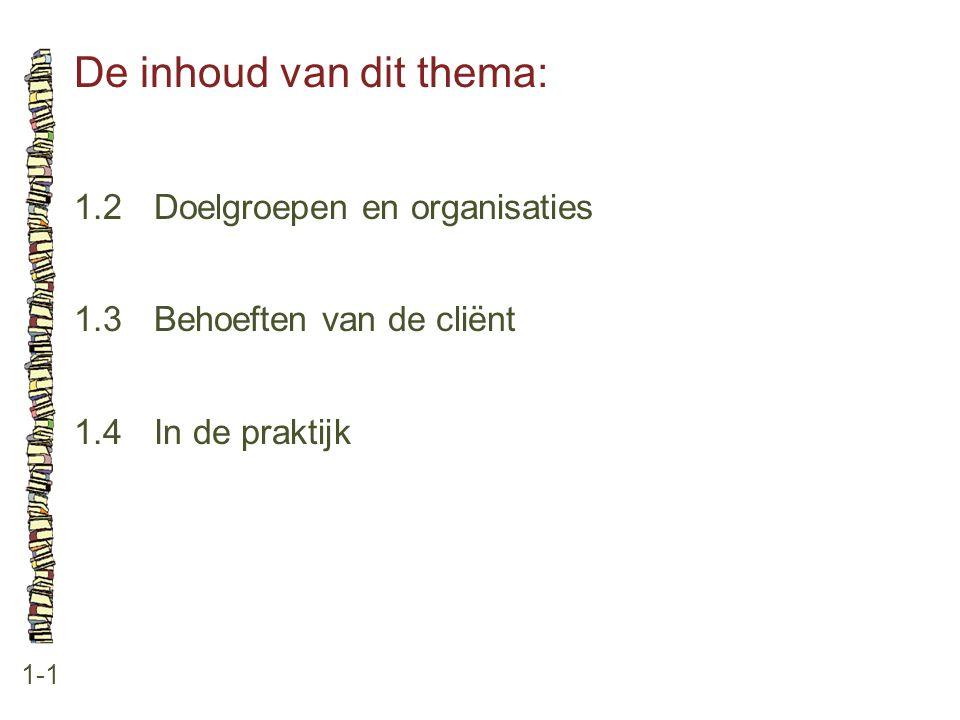 De inhoud van dit thema: 1-1 1.2 Doelgroepen en organisaties 1.3 Behoeften van de cliënt 1.4 In de praktijk