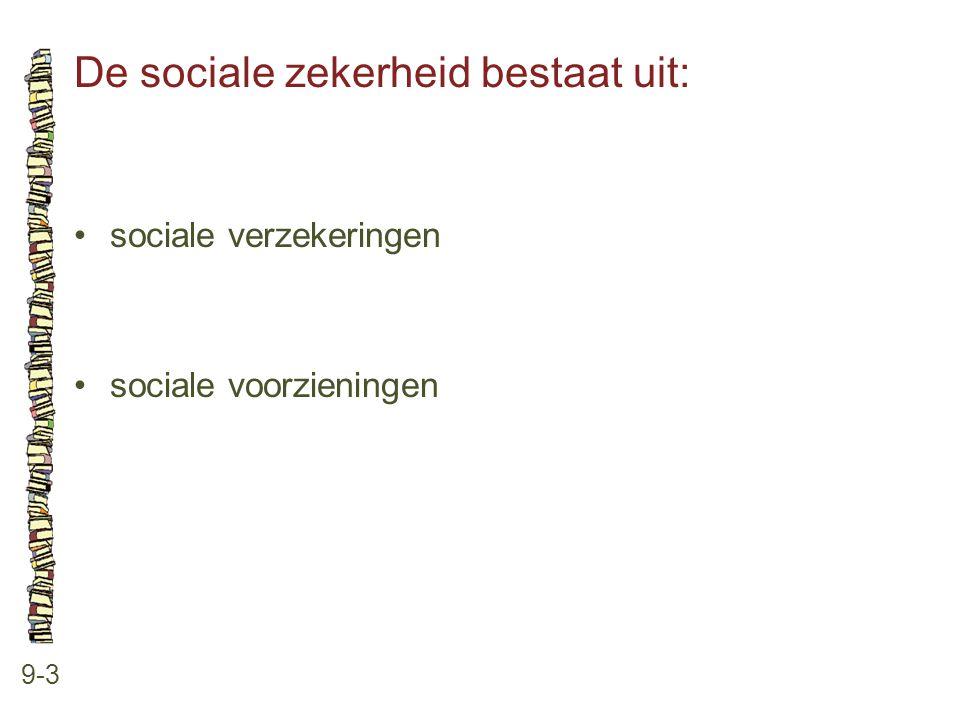 De sociale zekerheid bestaat uit: 9-3 •sociale verzekeringen •sociale voorzieningen