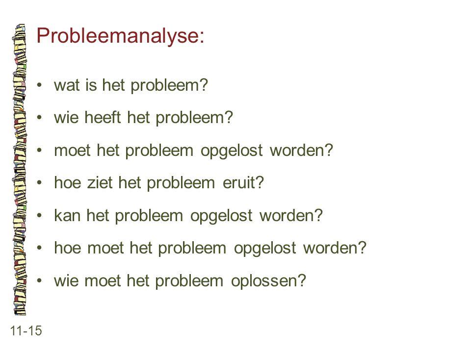 Probleemanalyse: 11-15 •wat is het probleem? •wie heeft het probleem? •moet het probleem opgelost worden? •hoe ziet het probleem eruit? •kan het probl
