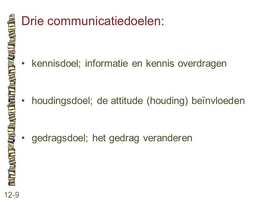 Drie communicatiedoelen: 12-9 •kennisdoel; informatie en kennis overdragen •houdingsdoel; de attitude (houding) beïnvloeden •gedragsdoel; het gedrag v