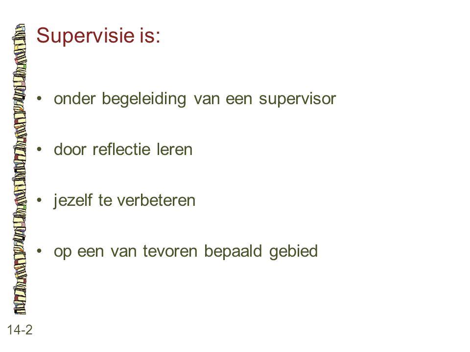 Supervisie is: 14-2 •onder begeleiding van een supervisor •door reflectie leren •jezelf te verbeteren •op een van tevoren bepaald gebied