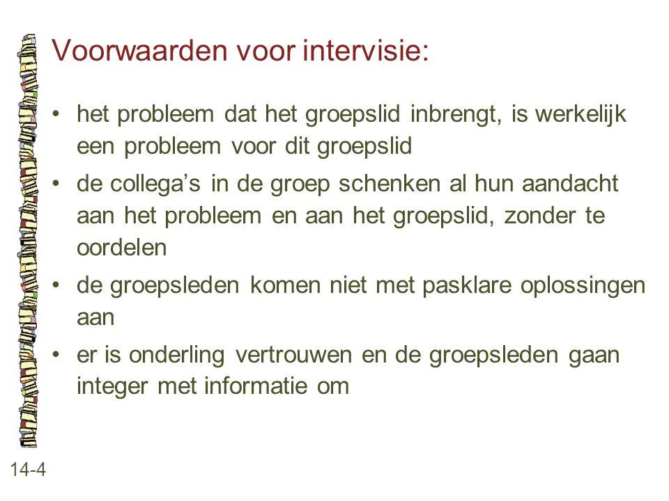 Voorwaarden voor intervisie: 14-4 •het probleem dat het groepslid inbrengt, is werkelijk een probleem voor dit groepslid •de collega's in de groep sch