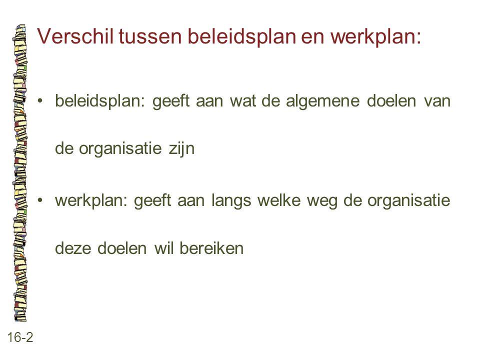Verschil tussen beleidsplan en werkplan: 16-2 •beleidsplan: geeft aan wat de algemene doelen van de organisatie zijn •werkplan: geeft aan langs welke
