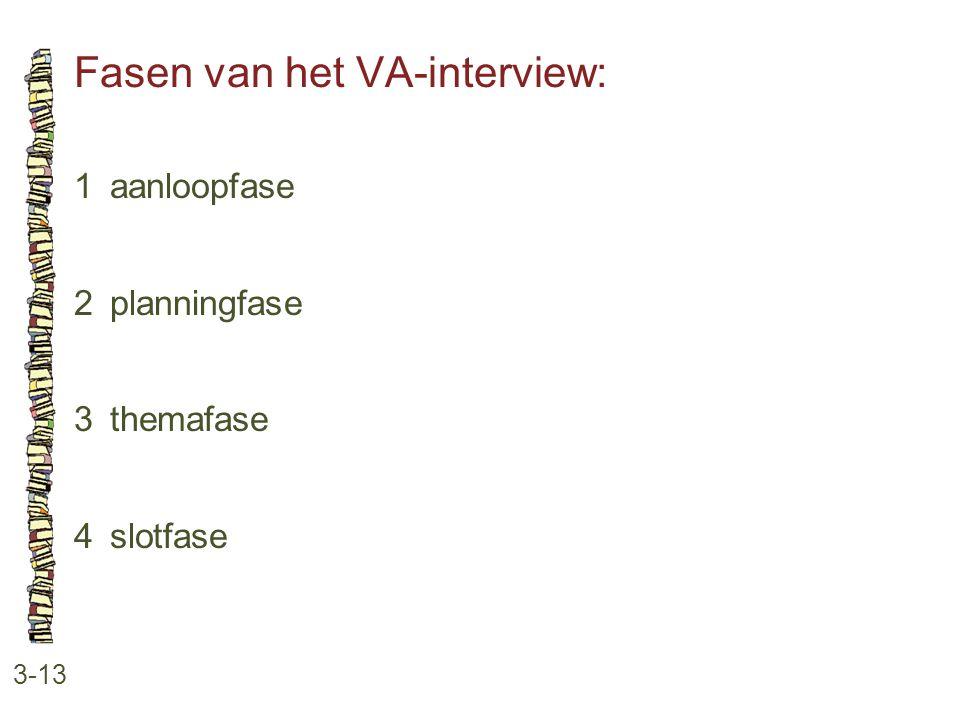 Fasen van het VA-interview: 3-13 1aanloopfase 2planningfase 3themafase 4slotfase