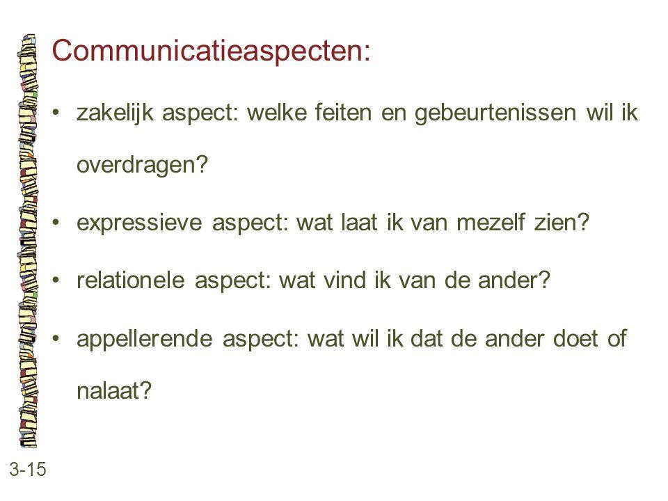 Communicatieaspecten: 3-15 •zakelijk aspect: welke feiten en gebeurtenissen wil ik overdragen? •expressieve aspect: wat laat ik van mezelf zien? •rela