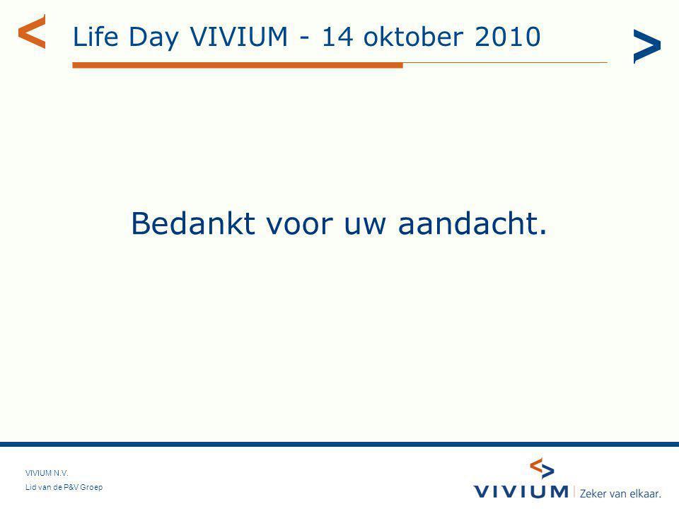 VIVIUM N.V. Lid van de P&V Groep Bedankt voor uw aandacht. Life Day VIVIUM - 14 oktober 2010