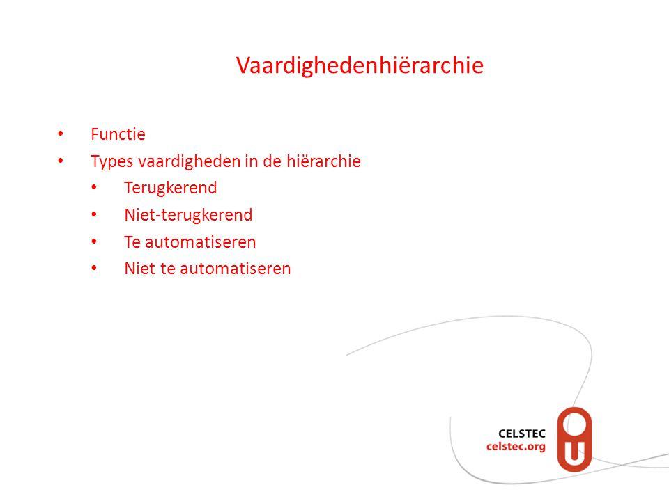 • Functie • Types vaardigheden in de hiërarchie • Terugkerend • Niet-terugkerend • Te automatiseren • Niet te automatiseren Vaardighedenhiërarchie