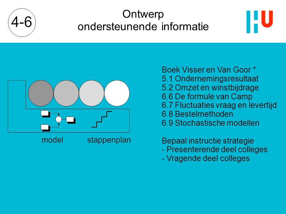 Ontwerp ondersteunende informatie Boek Visser en Van Goor * 5.1 Ondernemingsresultaat 5.2 Omzet en winstbijdrage 6.6 De formule van Camp 6.7 Fluctuaties vraag en levertijd 6.8 Bestelmethoden 6.9 Stochastische modellen Bepaal instructie strategie - Presenterende deel colleges - Vragende deel colleges