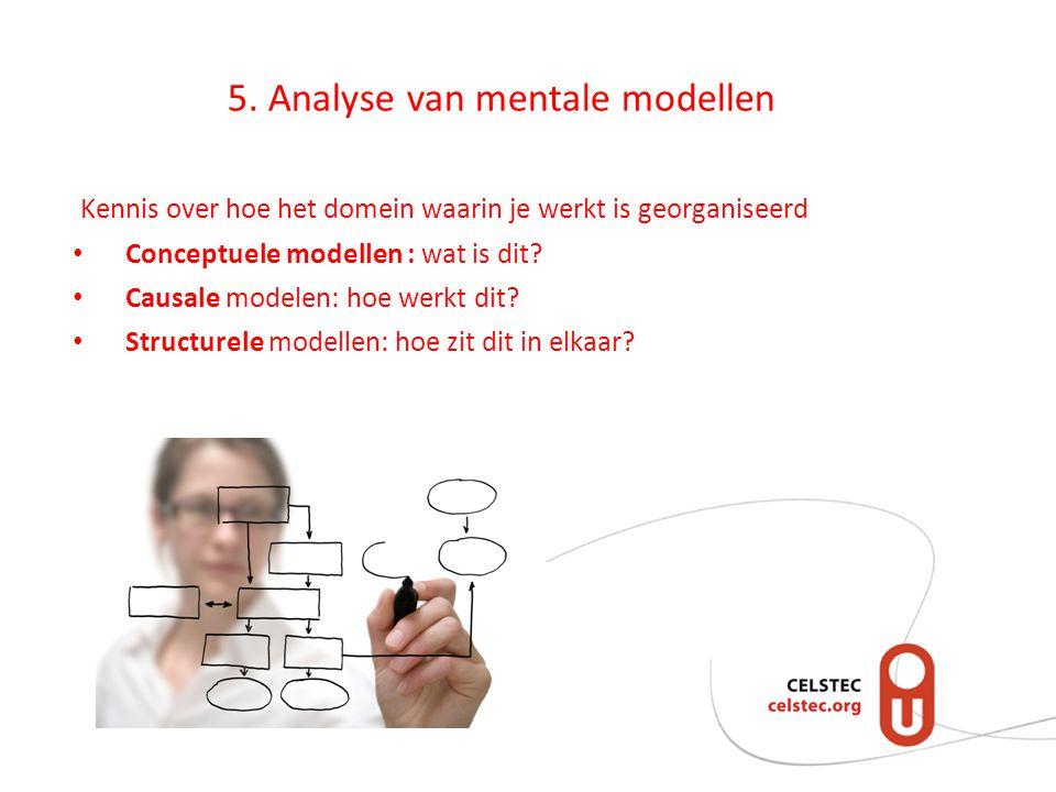 5. Analyse van mentale modellen Kennis over hoe het domein waarin je werkt is georganiseerd • Conceptuele modellen : wat is dit? • Causale modelen: ho