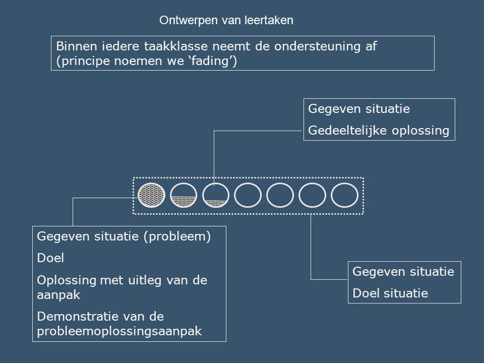 Gegeven situatie (probleem) Doel Oplossing met uitleg van de aanpak Demonstratie van de probleemoplossingsaanpak Binnen iedere taakklasse neemt de ondersteuning af (principe noemen we 'fading') Gegeven situatie Gedeeltelijke oplossing Gegeven situatie Doel situatie Ontwerpen van leertaken