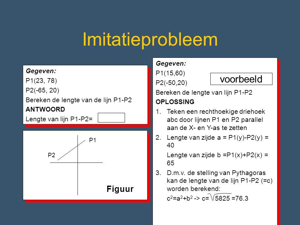 Imitatieprobleem Gegeven: P1(23, 78) P2(-65, 20) Bereken de lengte van de lijn P1-P2 ANTWOORD Lengte van lijn P1-P2= Gegeven: P1(23, 78) P2(-65, 20) Bereken de lengte van de lijn P1-P2 ANTWOORD Lengte van lijn P1-P2= Gegeven: P1(15,60) P2(-50,20) Bereken de lengte van lijn P1-P2 OPLOSSING 1.