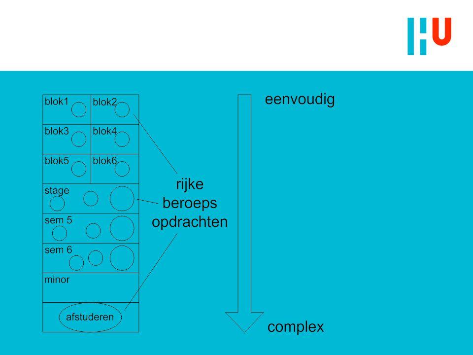 Specificeer complexiteit blok 3