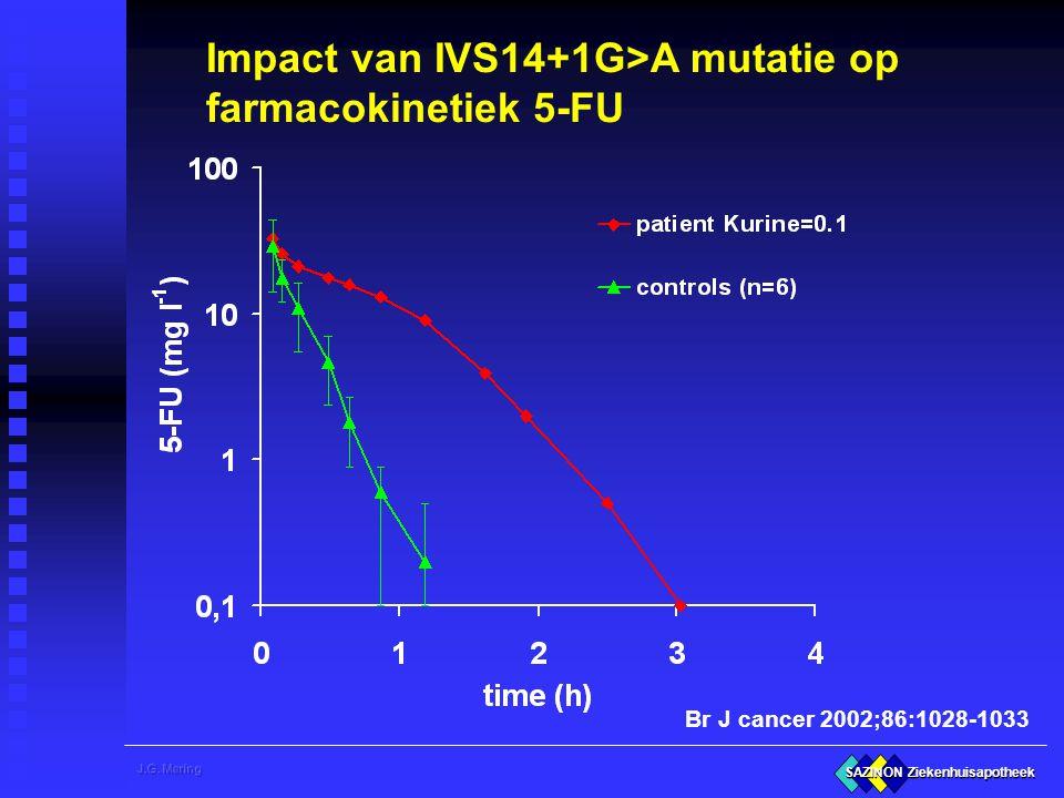 SAZINON Ziekenhuisapotheek Impact van IVS14+1G>A mutatie op farmacokinetiek 5-FU Br J cancer 2002;86:1028-1033
