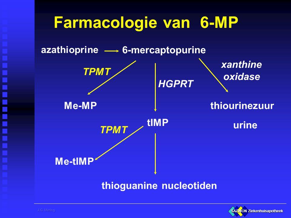 SAZINON Ziekenhuisapotheek 6-mercaptopurine tIMP HGPRT Farmacologie van 6-MP urine azathioprine Me-MP TPMT xanthine oxidase thiourinezuur TPMT Me-tIMP