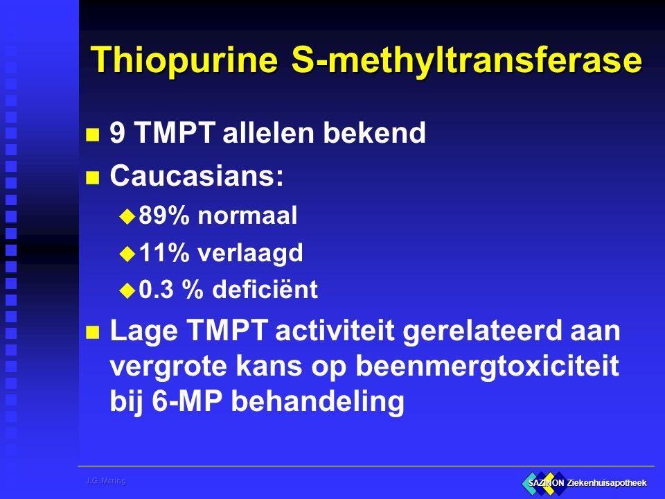 SAZINON Ziekenhuisapotheek Thiopurine S-methyltransferase n 9 TMPT allelen bekend n Caucasians: u 89% normaal u 11% verlaagd u 0.3 % deficiënt n Lage