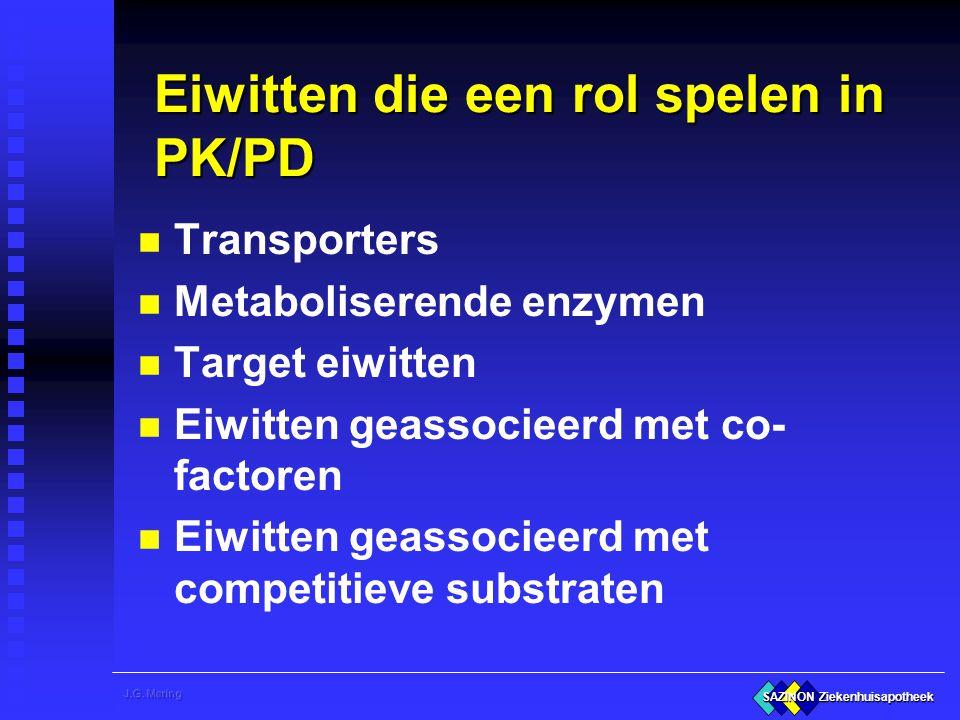 SAZINON Ziekenhuisapotheek Eiwitten die een rol spelen in PK/PD n Transporters n Metaboliserende enzymen n Target eiwitten n Eiwitten geassocieerd met
